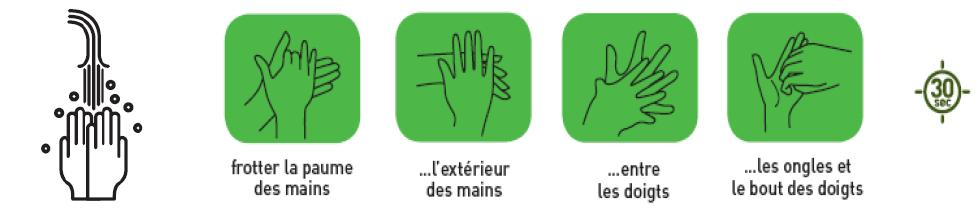 comment-se-laver-les-mains